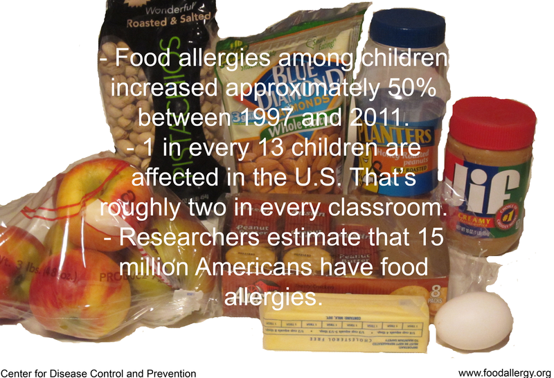 Increasing food allergies affect classrooms