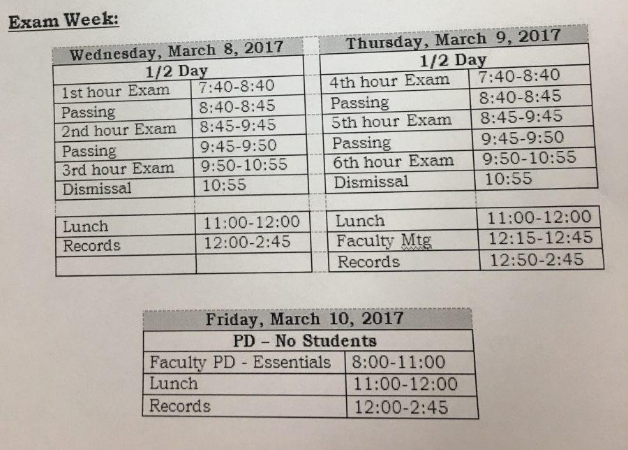 The+week+of+final+exams+schedule.